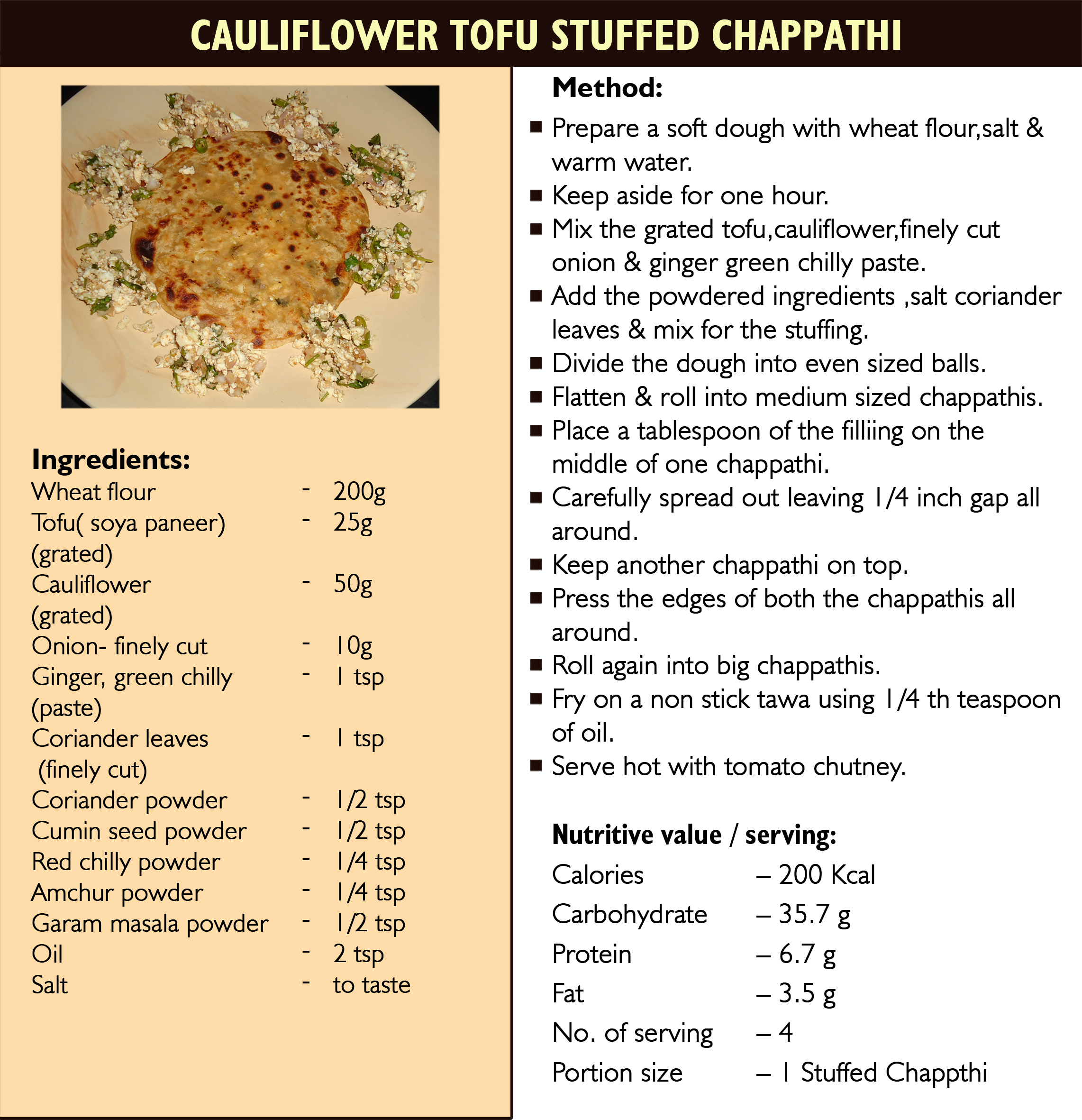 CAULIFLOWER-TOFU-STUFFED-CHAPPATHI.jpg