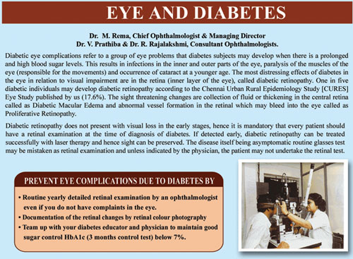 eye_and_ diabetes _times of india