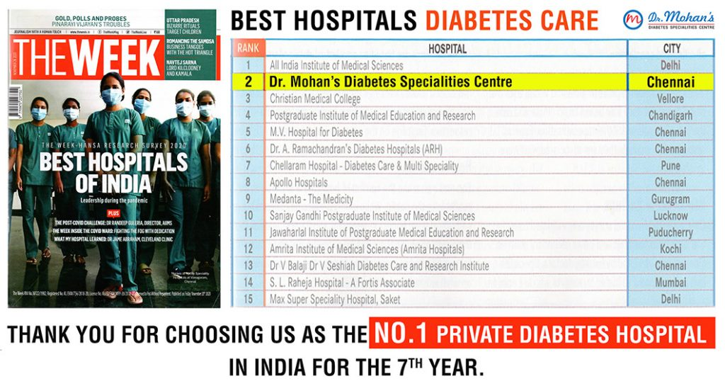 No1 in diabetes care