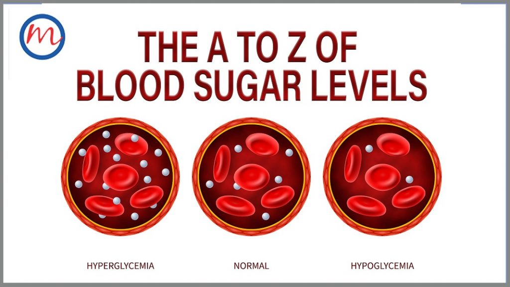 Glucose 1 Review